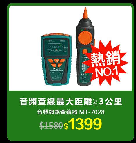 音頻網路查線器 MT-7028